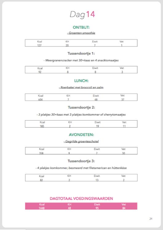 voorbeeld menu voor review koolhydraat-arm 50 dagen programma