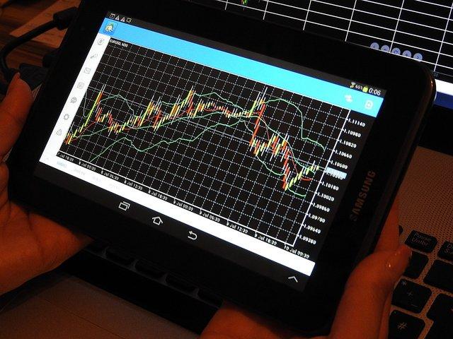 Aandelengrafiek voor de day trading masterclass