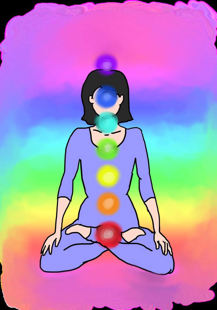 Uitleg van de chakra's voor de Yoga Nidra: Reis Door De Chakra's Review